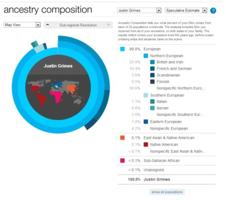 Is 23andme REALLY worth the price or just a waste of time